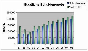 staatlicheSchuldenquoten2.jpg